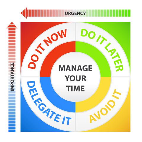 focus and time management